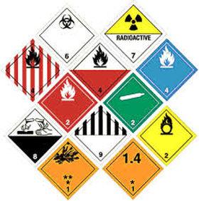Biohazard symbols
