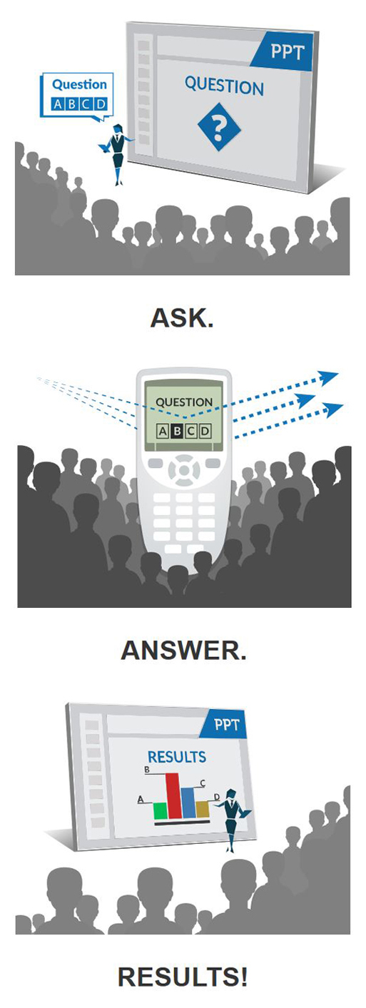 Ask, Answer, Results! Yorkshire Driver Training